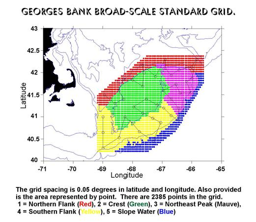 Broad-scale grid